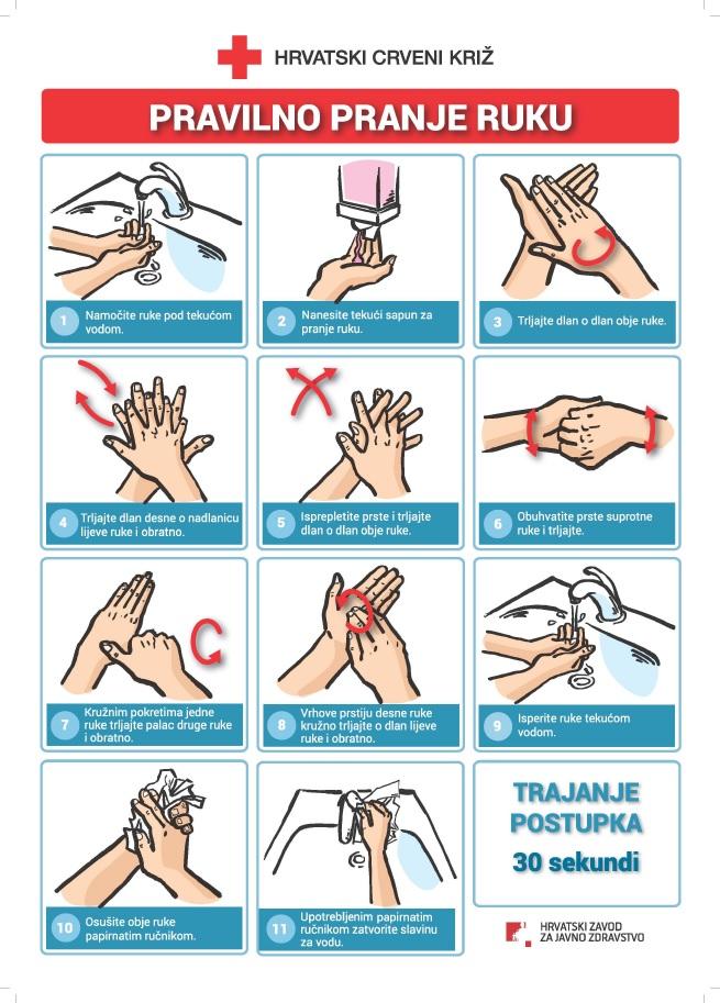 Pravilno pranje ruku-HZJZ