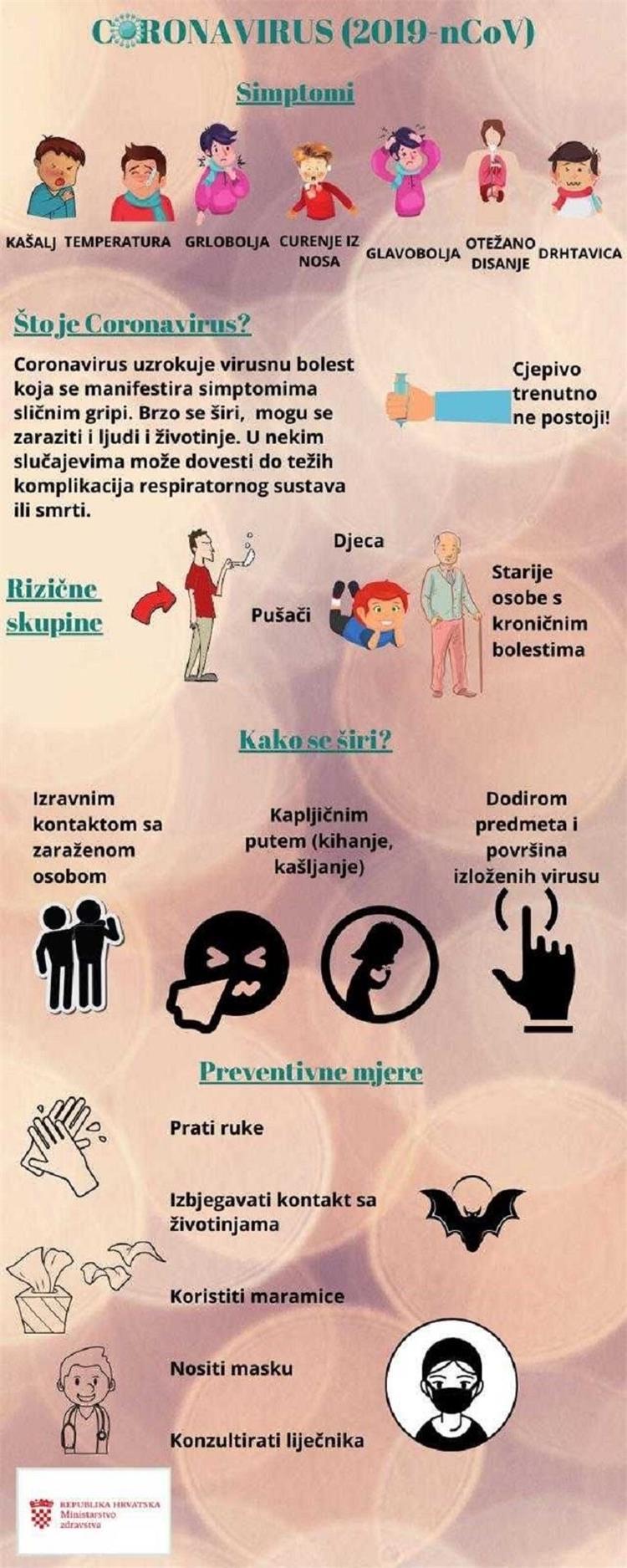 plakat -koronavirus